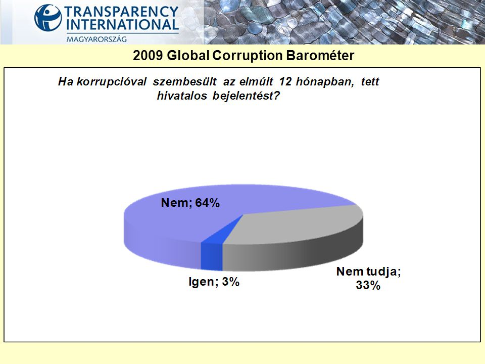 2009 Global Corruption Barométer