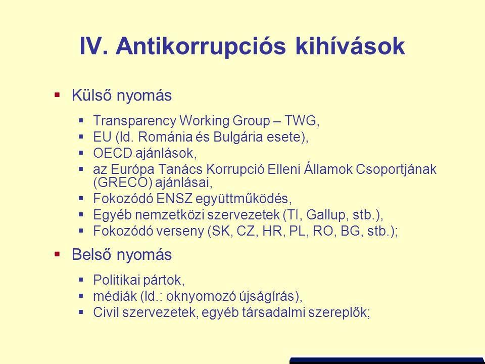 IV. Antikorrupciós kihívások  Külső nyomás  Transparency Working Group – TWG,  EU (ld. Románia és Bulgária esete),  OECD ajánlások,  az Európa Ta