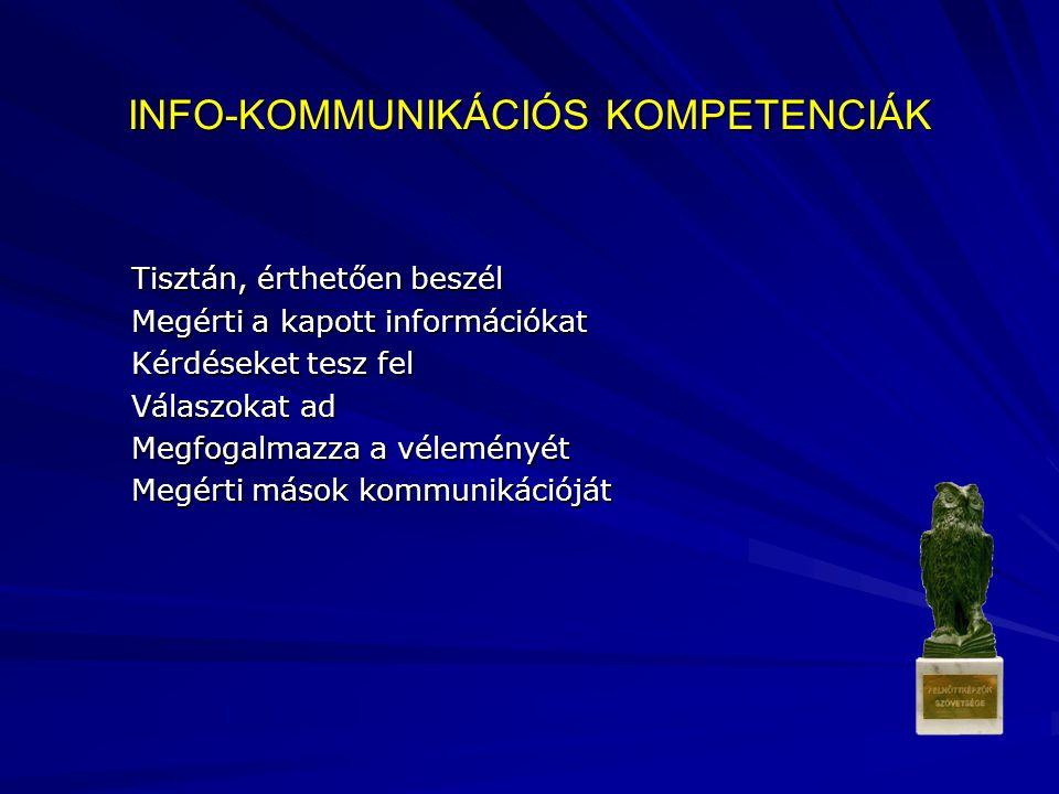 INFO-KOMMUNIKÁCIÓS KOMPETENCIÁK Tisztán, érthetően beszél Megérti a kapott információkat Kérdéseket tesz fel Válaszokat ad Megfogalmazza a véleményét