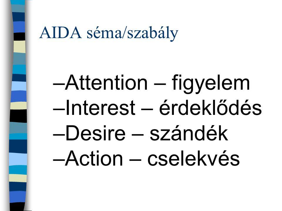 AIDA séma/szabály –Attention – figyelem –Interest – érdeklődés –Desire – szándék –Action – cselekvés