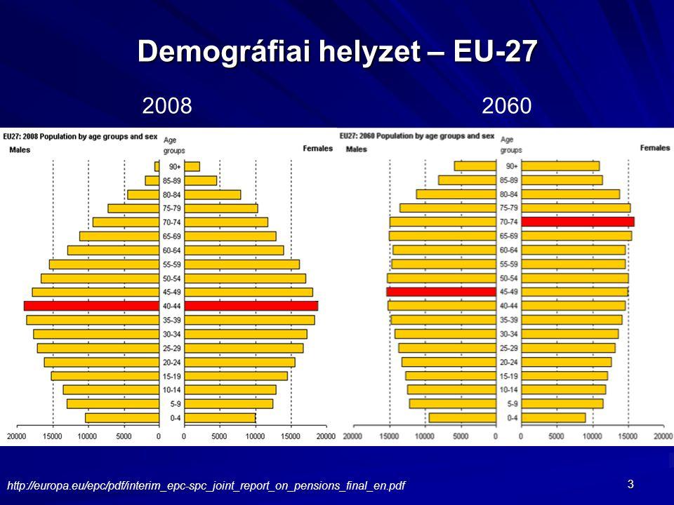 4 Laekeni indikátorok Cél: a szegénység, társadalmi kirekesztődés, az ÉLETMINŐSÉG mérése Négy fő területen: A jövedelmi szegénységgel kapcsolatos mutatócsoport; Gazdasági, demográfiai, társadalmi változások hatása; A társadalmi befogadás, nyugdíjak, egészségügy helyzete; Az anyagi deprivációra vonatkozó indikátorok.