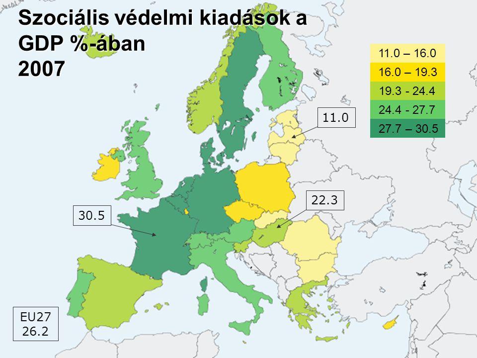 9 Szociális védelmi kiadások a GDP %-ában 2007 EU27 26.2 30.5 22.3 11.0 11.0 – 16.0 16.0 – 19.3 19.3 - 24.4 24.4 - 27.7 27.7 – 30.5
