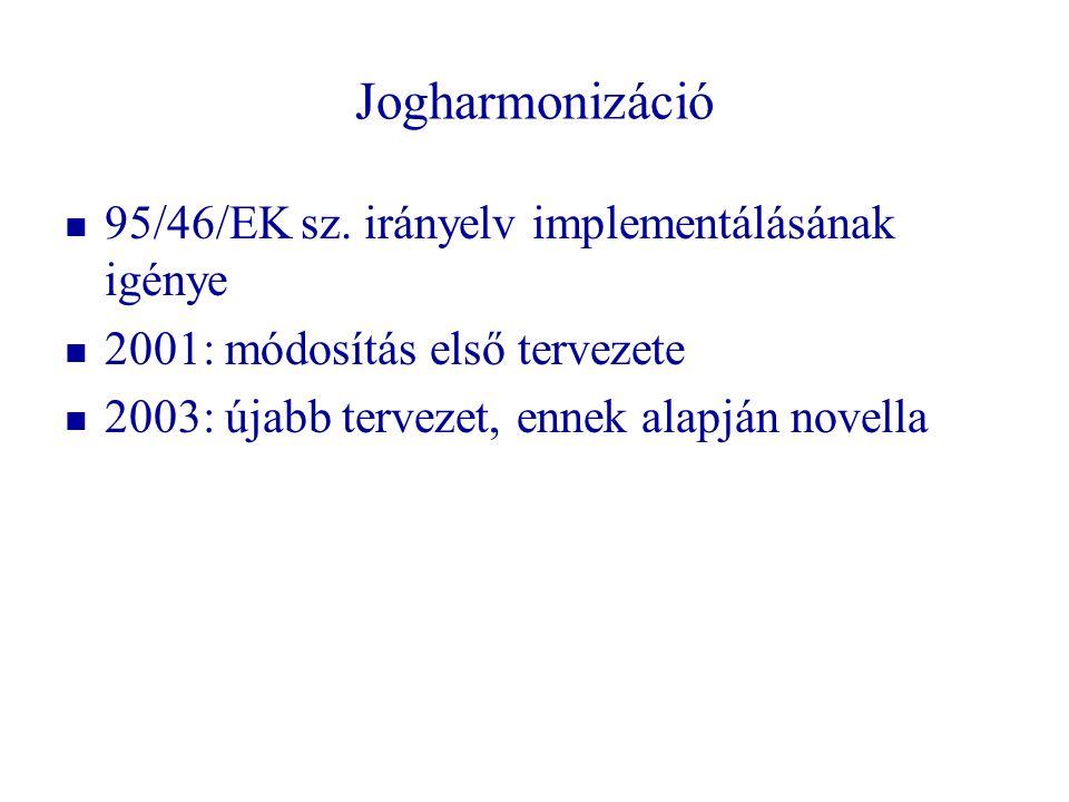 Jogharmonizáció   95/46/EK sz. irányelv implementálásának igénye   2001: módosítás első tervezete   2003: újabb tervezet, ennek alapján novella