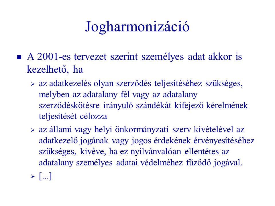Jogharmonizáció   A 2001-es tervezet szerint személyes adat akkor is kezelhető, ha   az adatkezelés olyan szerződés teljesítéséhez szükséges, mely
