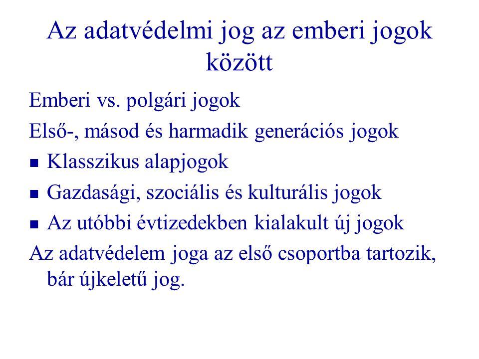 Jogharmonizáció   95/46/EK sz.