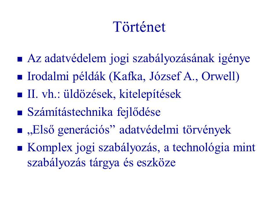 Telemarketing szabályozása   1995.évi CXIX. tv.