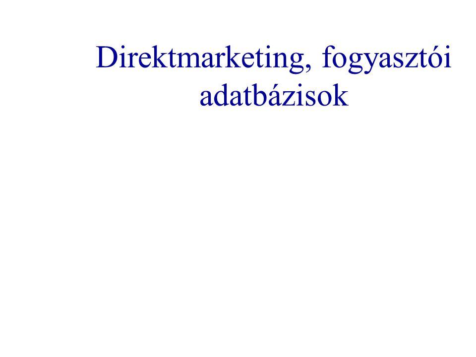Direktmarketing, fogyasztói adatbázisok