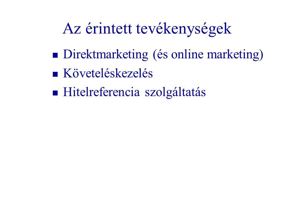Az érintett tevékenységek   Direktmarketing (és online marketing)   Követeléskezelés   Hitelreferencia szolgáltatás