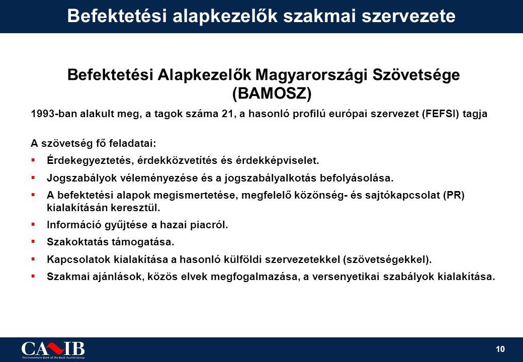 10 Befektetési alapkezelők szakmai szervezete Befektetési Alapkezelők Magyarországi Szövetsége (BAMOSZ) 1993-ban alakult meg, a tagok száma 21, a haso