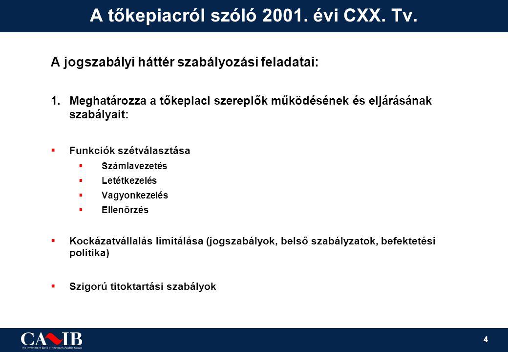 4 A tőkepiacról szóló 2001. évi CXX. Tv. A jogszabályi háttér szabályozási feladatai: 1.Meghatározza a tőkepiaci szereplők működésének és eljárásának