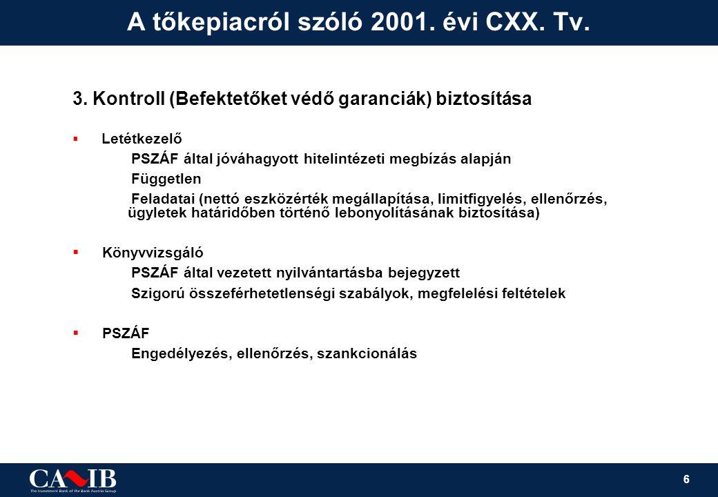 6 A tőkepiacról szóló 2001. évi CXX. Tv. 3. Kontroll (Befektetőket védő garanciák) biztosítása  Letétkezelő PSZÁF által jóváhagyott hitelintézeti meg