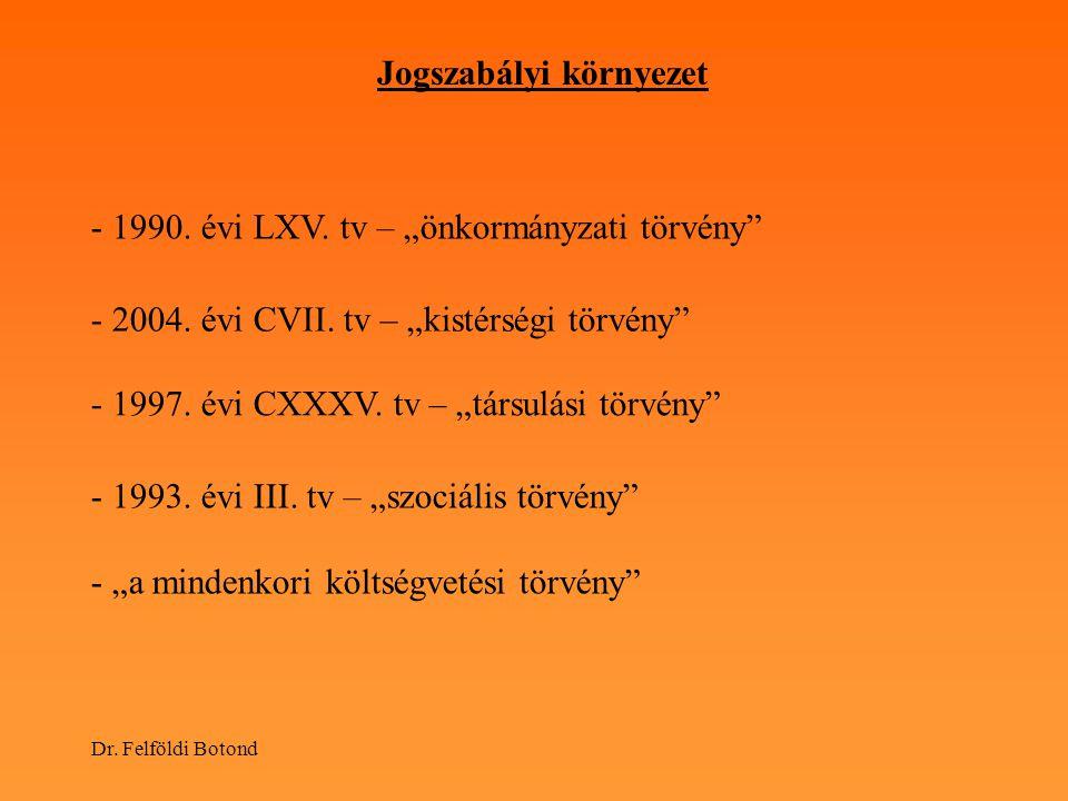 """Dr. Felföldi Botond Jogszabályi környezet - 2004. évi CVII. tv – """"kistérségi törvény"""" - 1997. évi CXXXV. tv – """"társulási törvény"""" - 1993. évi III. tv"""