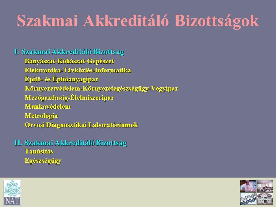 Szakmai Akkreditáló Bizottságok I. Szakmai Akkreditáló Bizottság Bányászat-Kohászat-GépészetElektronika-Távközlés-Informatika Építő- és Építőanyagipar