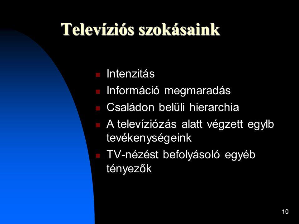 10 Televíziós szokásaink  Intenzitás  Információ megmaradás  Családon belüli hierarchia  A televíziózás alatt végzett egylb tevékenységeink  TV-n