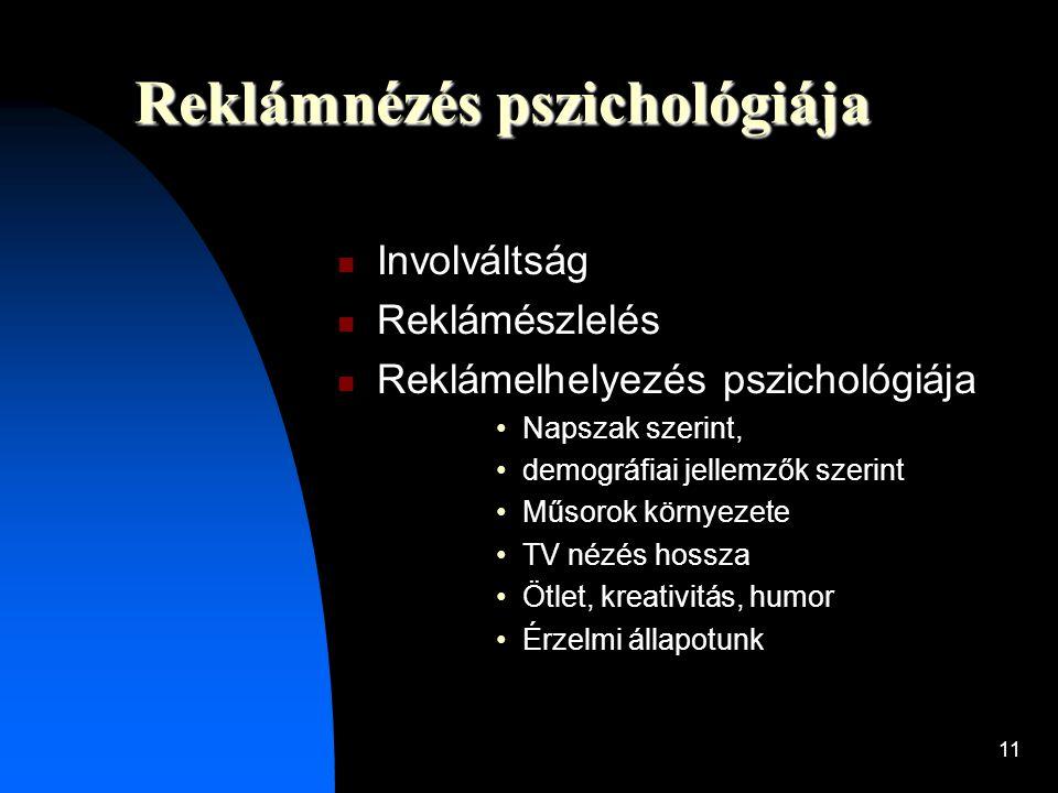 11 Reklámnézés pszichológiája  Involváltság  Reklámészlelés  Reklámelhelyezés pszichológiája •Napszak szerint, •demográfiai jellemzők szerint •Műso