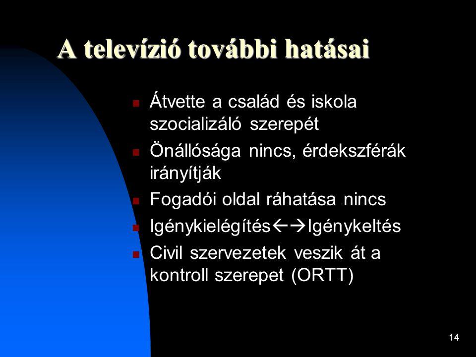14 A televízió további hatásai  Átvette a család és iskola szocializáló szerepét  Önállósága nincs, érdekszférák irányítják  Fogadói oldal ráhatása
