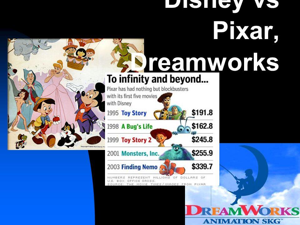 8 Disney vs Pixar, Dreamworks