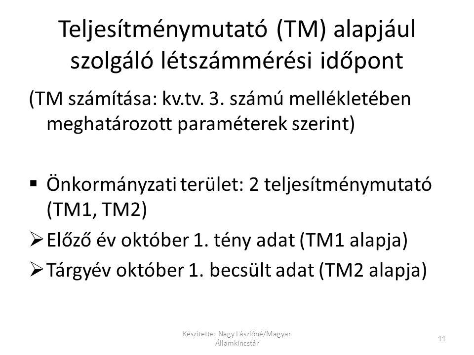 Készítette: Nagy Lászlóné/Magyar Államkincstár 11 Teljesítménymutató (TM) alapjául szolgáló létszámmérési időpont (TM számítása: kv.tv.