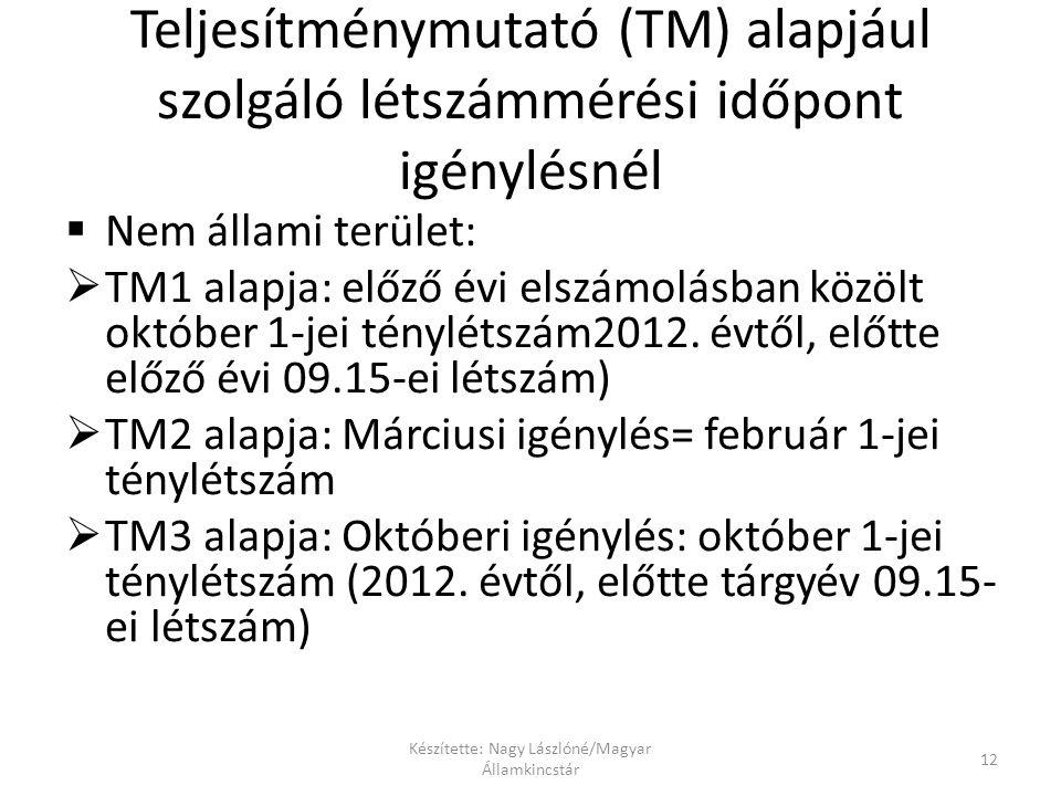 Készítette: Nagy Lászlóné/Magyar Államkincstár 12 Teljesítménymutató (TM) alapjául szolgáló létszámmérési időpont igénylésnél  Nem állami terület:  TM1 alapja: előző évi elszámolásban közölt október 1-jei ténylétszám2012.
