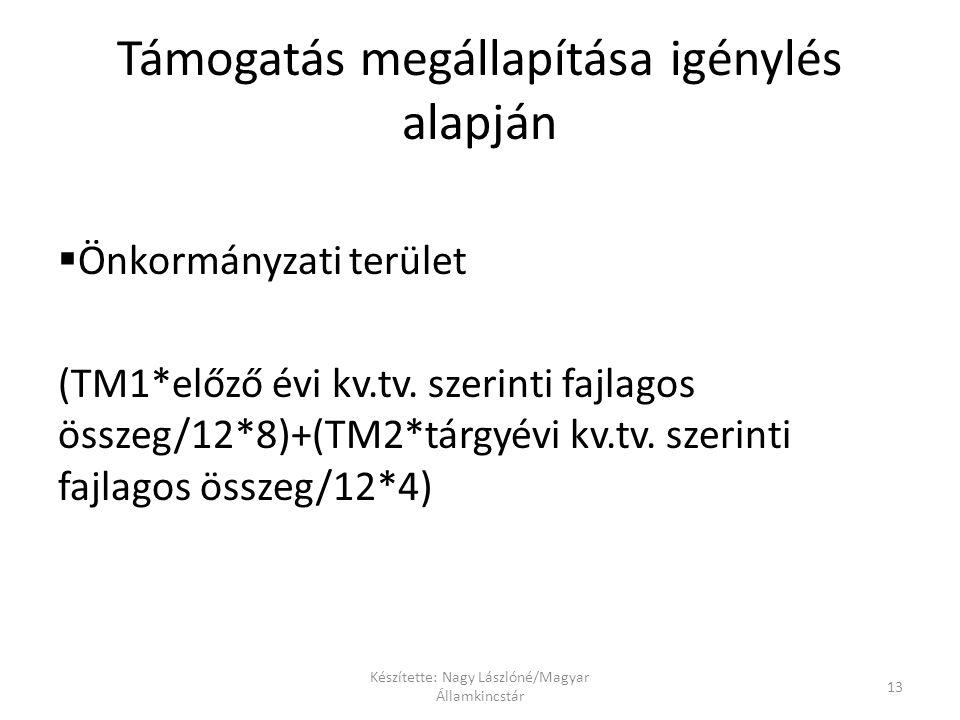 Készítette: Nagy Lászlóné/Magyar Államkincstár 13 Támogatás megállapítása igénylés alapján  Önkormányzati terület (TM1*előző évi kv.tv.