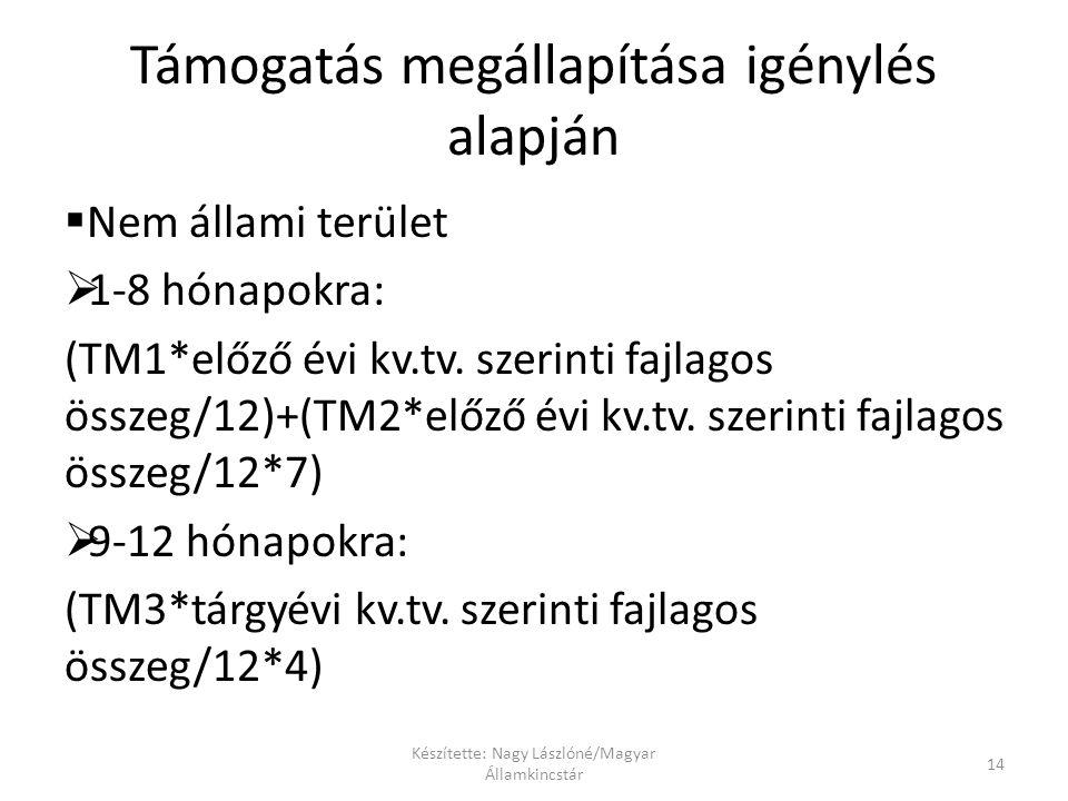 Készítette: Nagy Lászlóné/Magyar Államkincstár 14 Támogatás megállapítása igénylés alapján  Nem állami terület  1-8 hónapokra: (TM1*előző évi kv.tv.