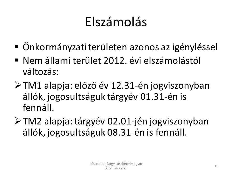 Készítette: Nagy Lászlóné/Magyar Államkincstár 15 Elszámolás  Önkormányzati területen azonos az igényléssel  Nem állami terület 2012.