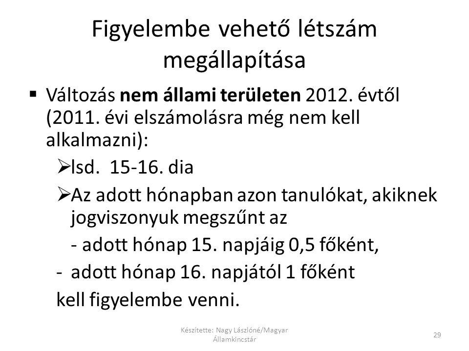 Készítette: Nagy Lászlóné/Magyar Államkincstár 29 Figyelembe vehető létszám megállapítása  Változás nem állami területen 2012.