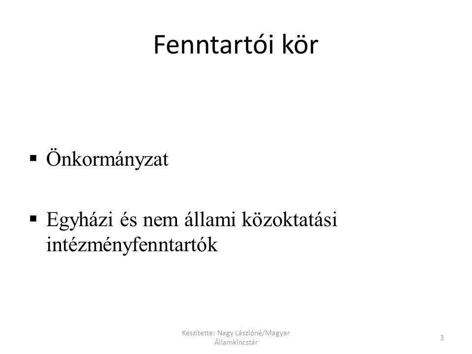 Készítette: Nagy Lászlóné/Magyar Államkincstár 3 Fenntartói kör  Önkormányzat  Egyházi és nem állami közoktatási intézményfenntartók