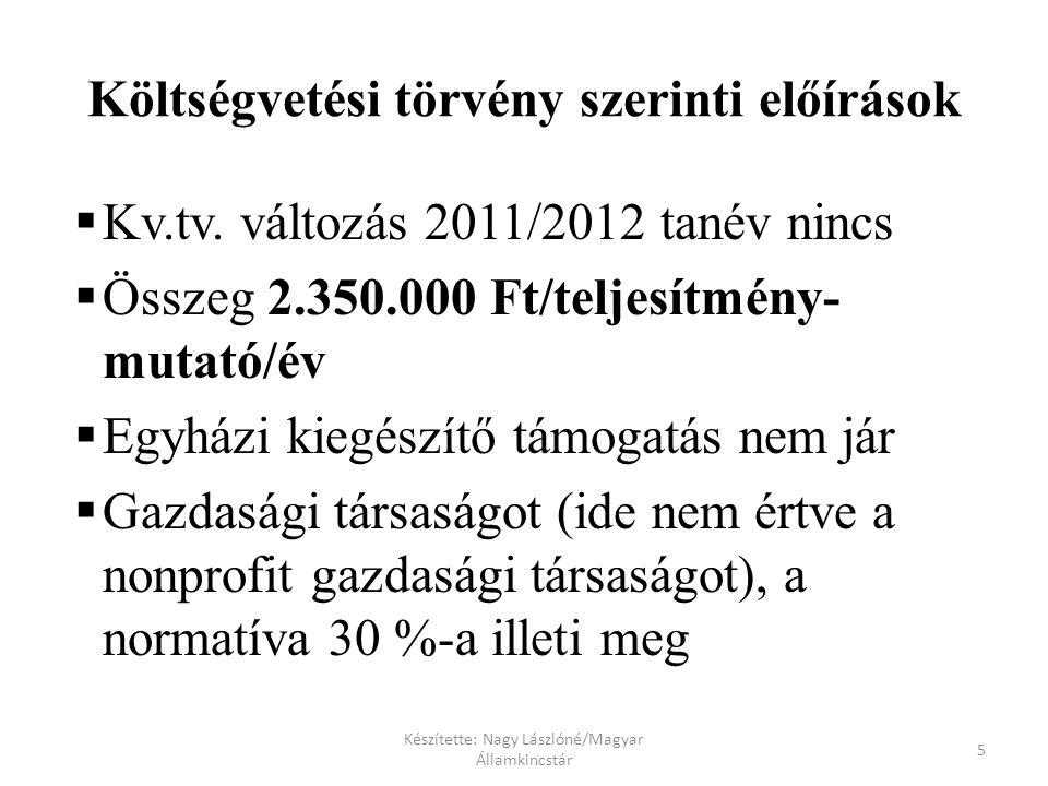 Készítette: Nagy Lászlóné/Magyar Államkincstár 5 Költségvetési törvény szerinti előírások  Kv.tv.
