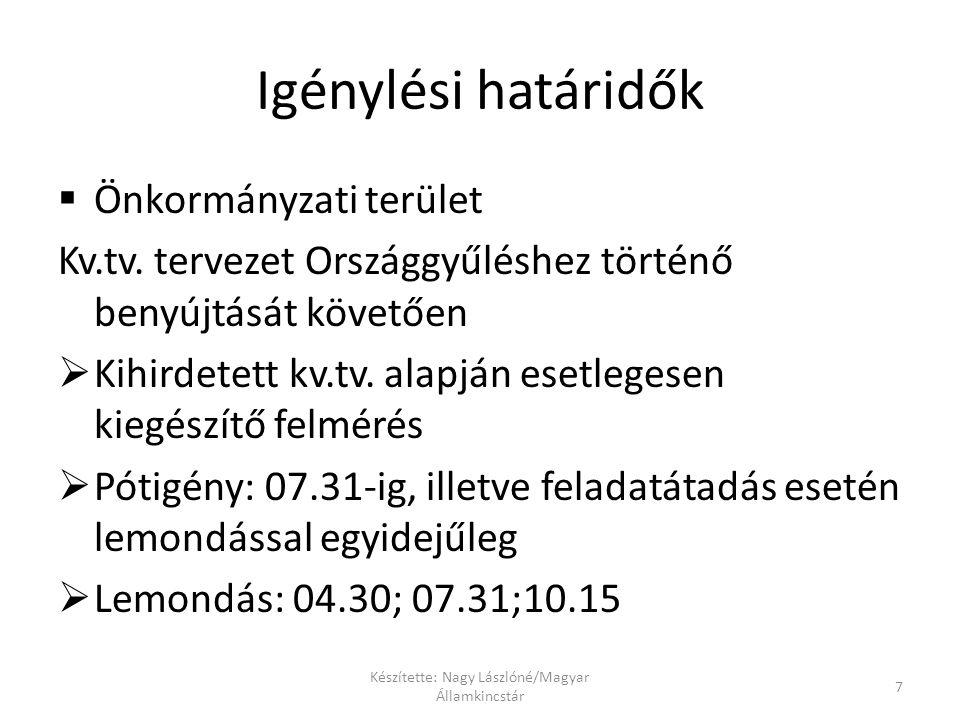Készítette: Nagy Lászlóné/Magyar Államkincstár 7 Igénylési határidők  Önkormányzati terület Kv.tv.