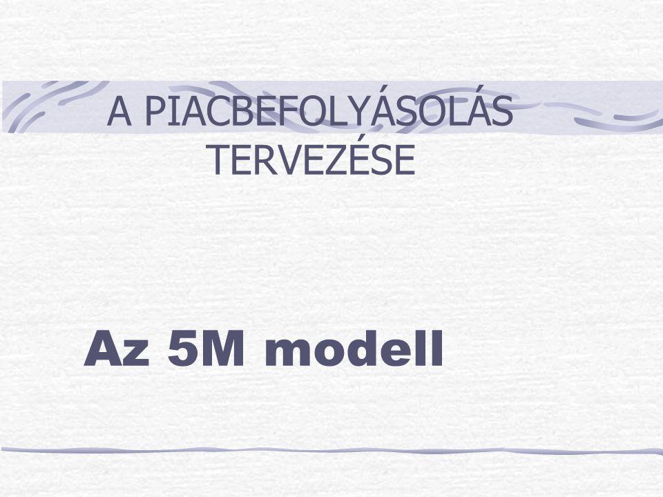 A PIACBEFOLYÁSOLÁS TERVEZÉSE Az 5M modell