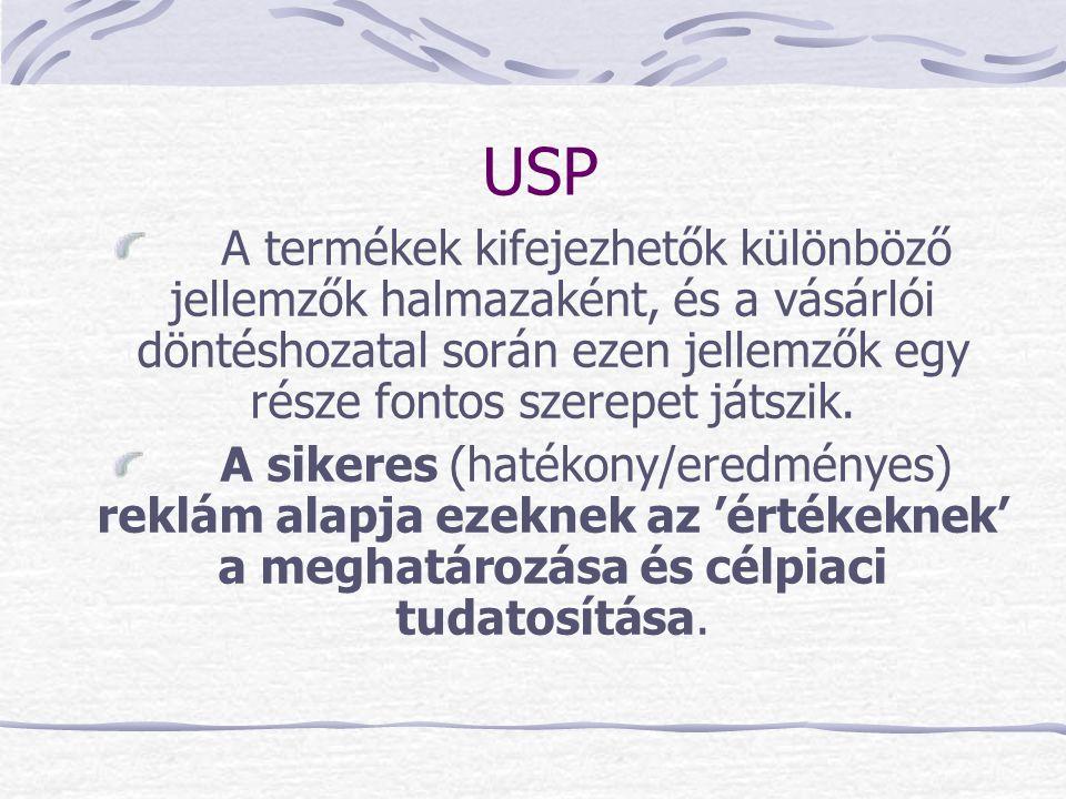 USP A termékek kifejezhetők különböző jellemzők halmazaként, és a vásárlói döntéshozatal során ezen jellemzők egy része fontos szerepet játszik. A sik