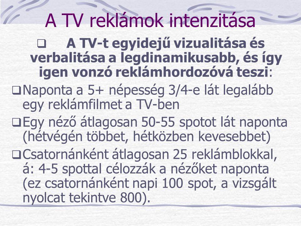 A TV reklámok intenzitása  A TV-t egyidejű vizualitása és verbalitása a legdinamikusabb, és így igen vonzó reklámhordozóvá teszi:  Naponta a 5+ népe
