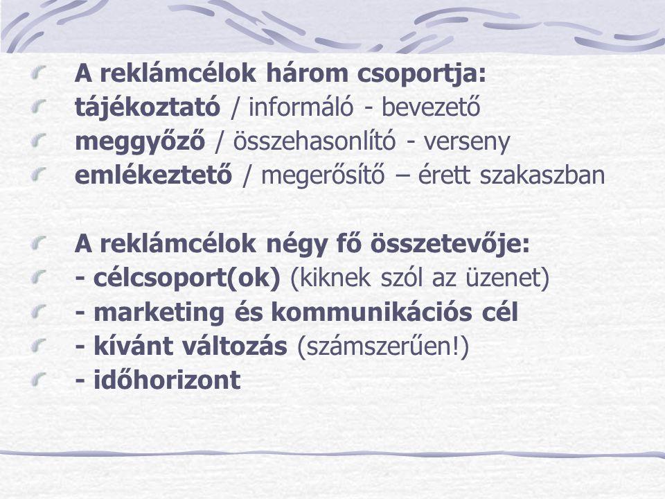 A reklámcélok három csoportja: tájékoztató / informáló - bevezető meggyőző / összehasonlító - verseny emlékeztető / megerősítő – érett szakaszban A re