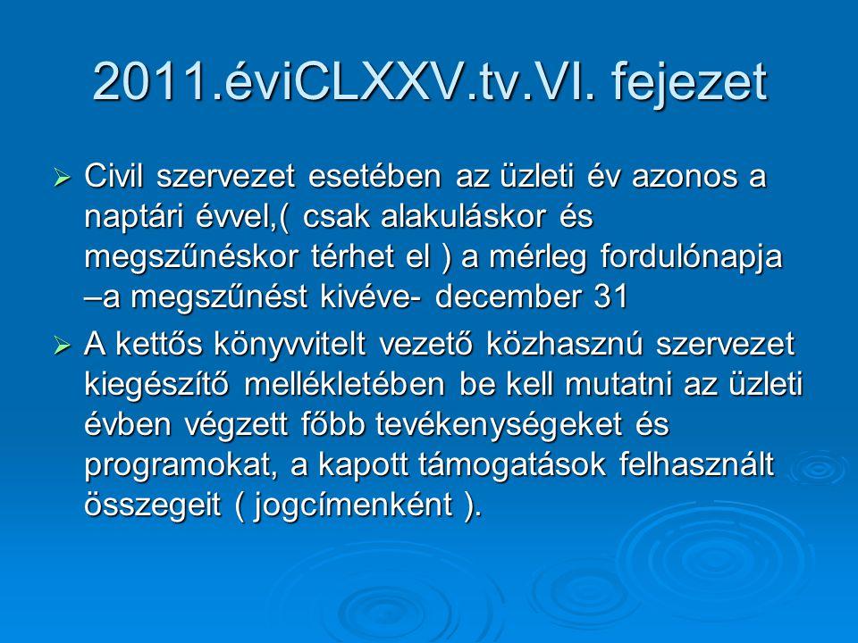 2011.éviCLXXV.tv.VI. fejezet  Civil szervezet esetében az üzleti év azonos a naptári évvel,( csak alakuláskor és megszűnéskor térhet el ) a mérleg fo