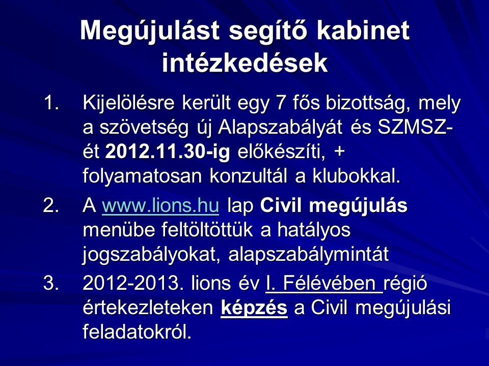 Megújulást segítő kabinet intézkedések 1.Kijelölésre került egy 7 fős bizottság, mely a szövetség új Alapszabályát és SZMSZ- ét 2012.11.30-ig előkészíti, + folyamatosan konzultál a klubokkal.
