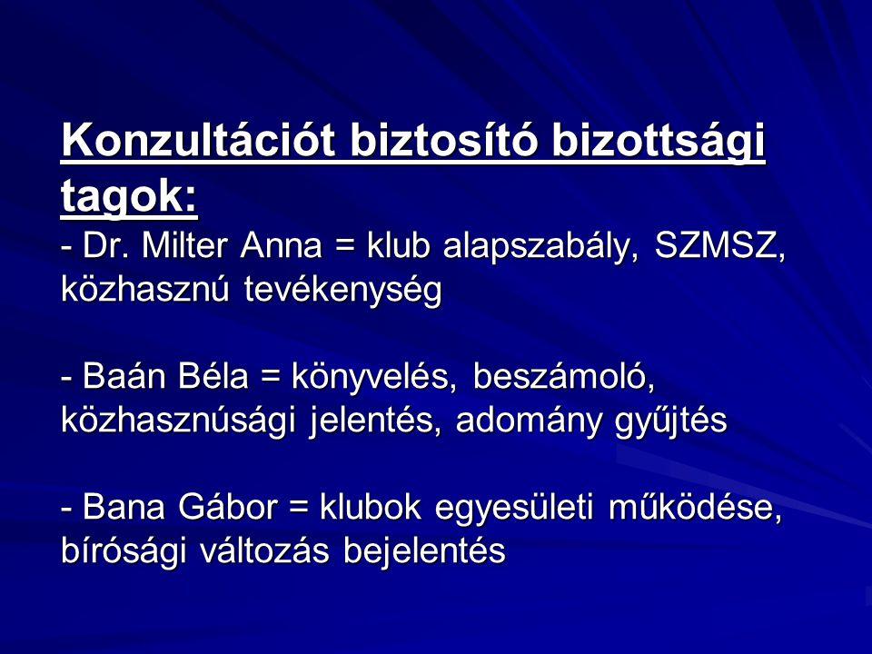Konzultációt biztosító bizottsági tagok: - Dr.
