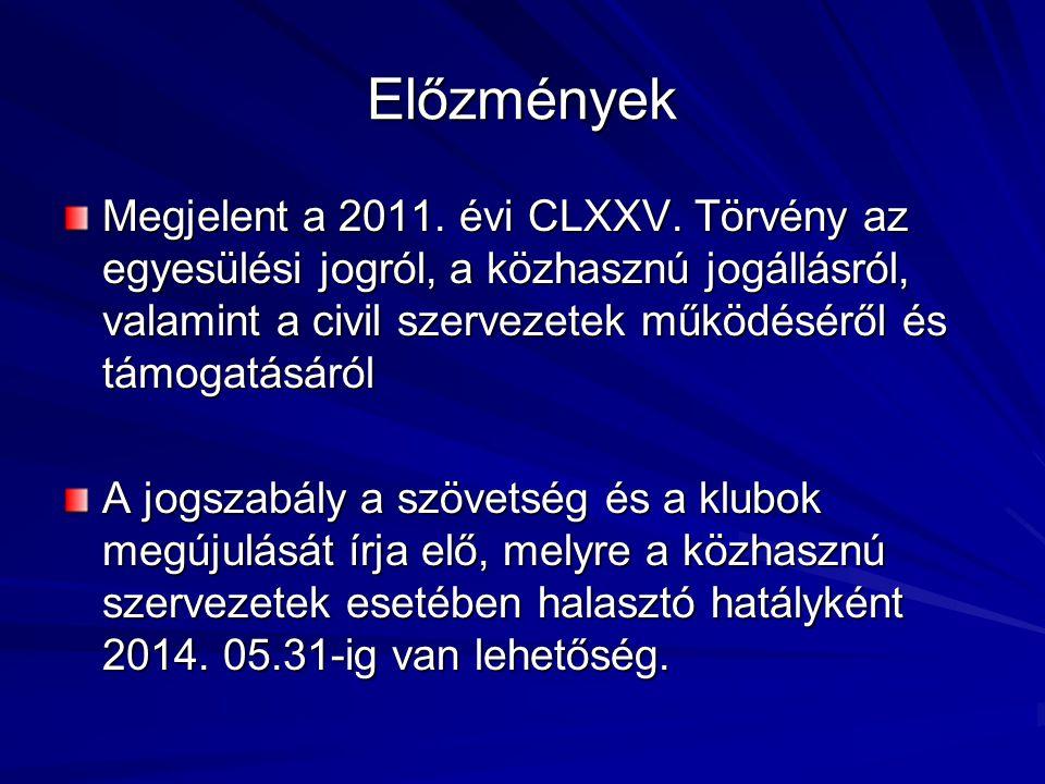 Előzmények Megjelent a 2011.évi CLXXV.