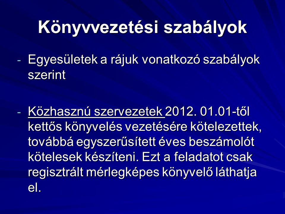 Könyvvezetési szabályok - Egyesületek a rájuk vonatkozó szabályok szerint - Közhasznú szervezetek 2012.