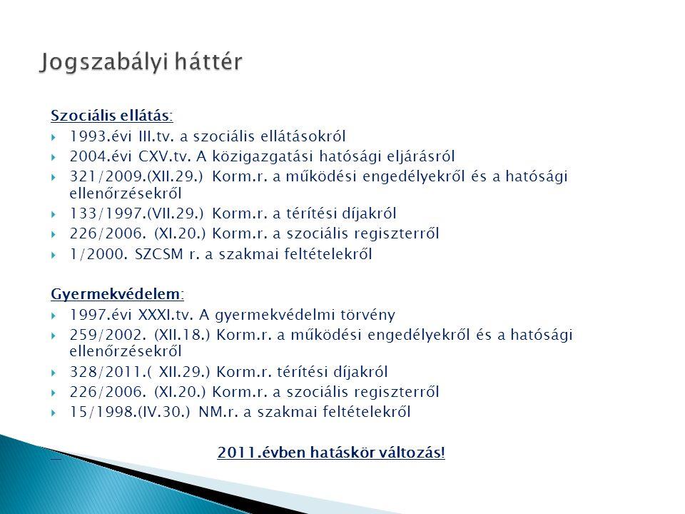 Szociális ellátás:  1993.évi III.tv.a szociális ellátásokról  2004.évi CXV.tv.
