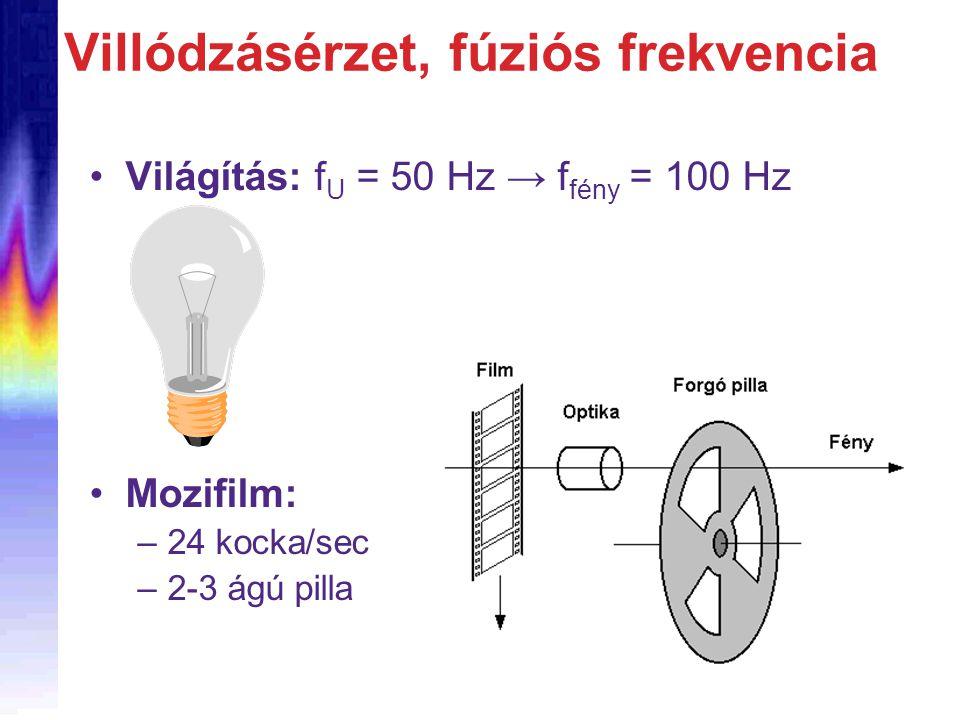 •Világítás: f U = 50 Hz → f fény = 100 Hz •Mozifilm: –24 kocka/sec –2-3 ágú pilla Villódzásérzet, fúziós frekvencia