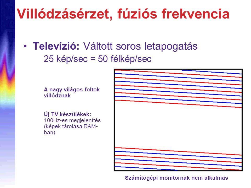 •Televízió: Váltott soros letapogatás 25 kép/sec = 50 félkép/sec Számítógépi monitornak nem alkalmas A nagy világos foltok villódznak Új TV készülékek