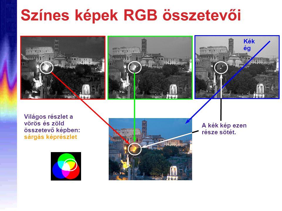 Színes képek RGB összetevői Világos részlet a vörös és zöld összetevő képben: sárgás képrészlet Kék ég A kék kép ezen része sötét.