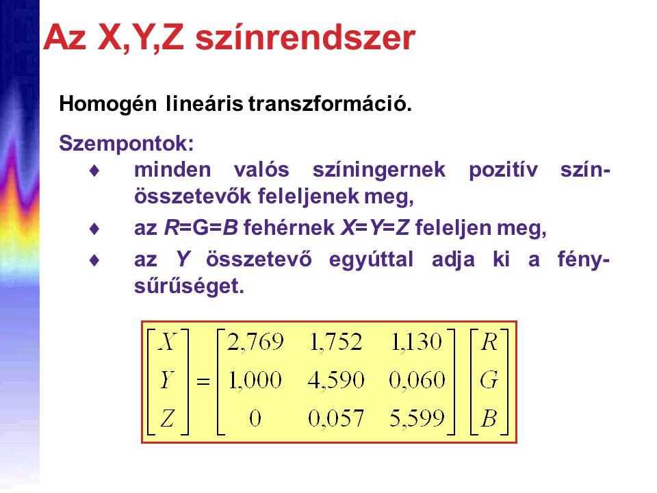 Az X,Y,Z színrendszer Homogén lineáris transzformáció. Szempontok:  minden valós színingernek pozitív szín- összetevők feleljenek meg,  az R=G=B feh