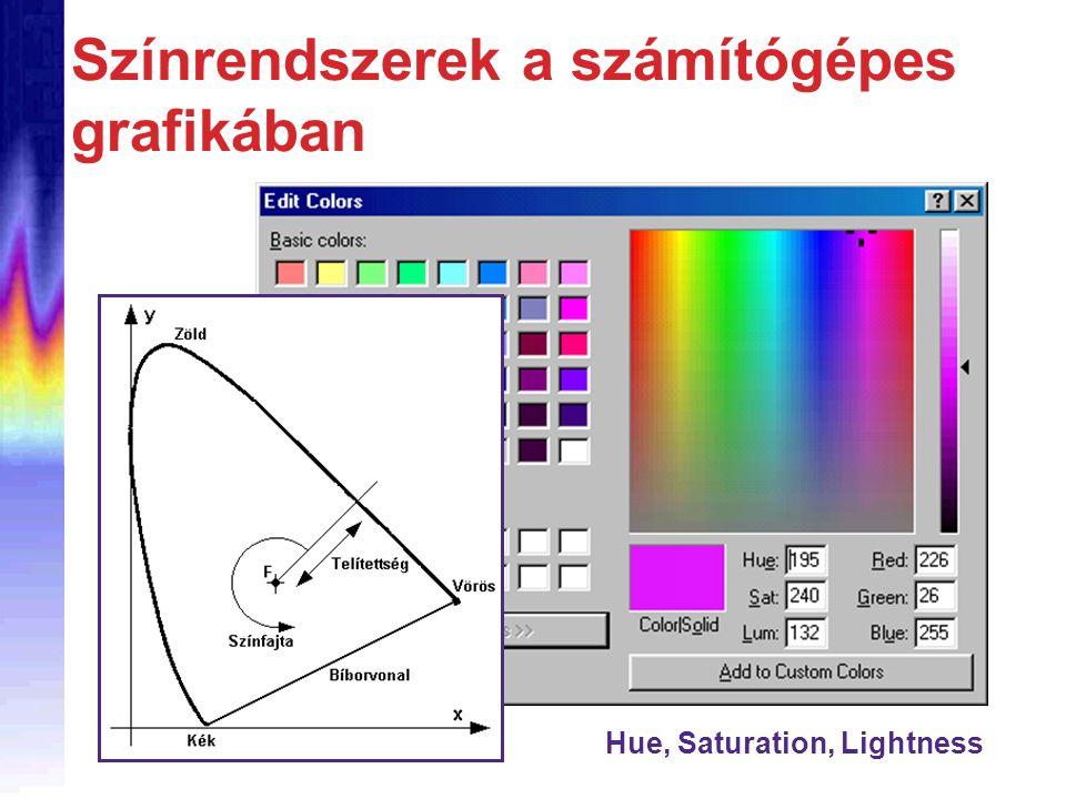 Színrendszerek a számítógépes grafikában Hue, Saturation, Lightness