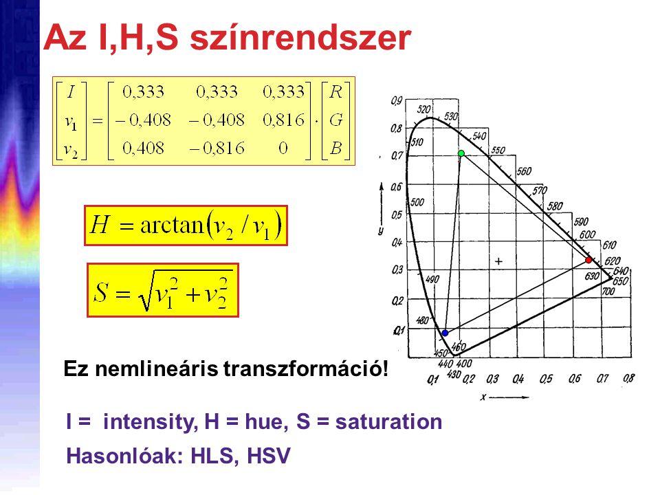 Az I,H,S színrendszer I = intensity, H = hue, S = saturation Hasonlóak: HLS, HSV Ez nemlineáris transzformáció!