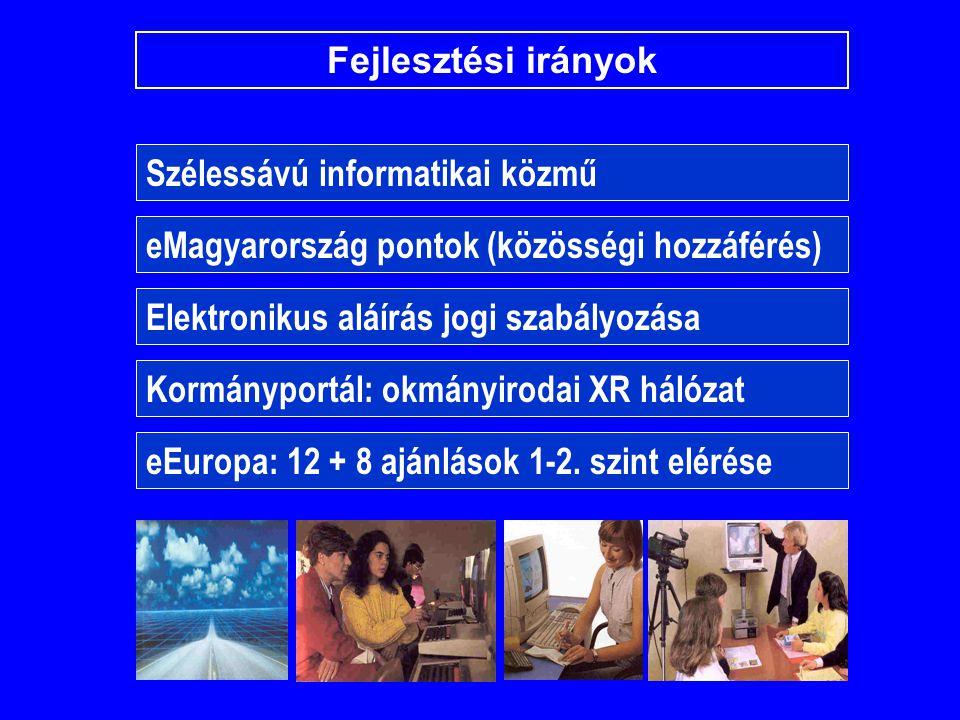 Fejlesztési irányok eEuropa: 12 + 8 ajánlások 1-2. szint elérése Kormányportál: okmányirodai XR hálózat Elektronikus aláírás jogi szabályozása eMagyar
