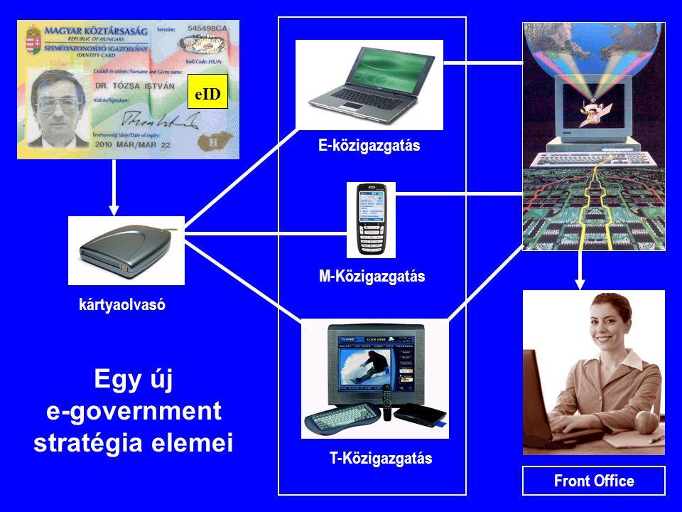 T-Közigazgatás E-közigazgatás M-Közigazgatás Front Office kártyaolvasó eID Egy új e-government stratégia elemei
