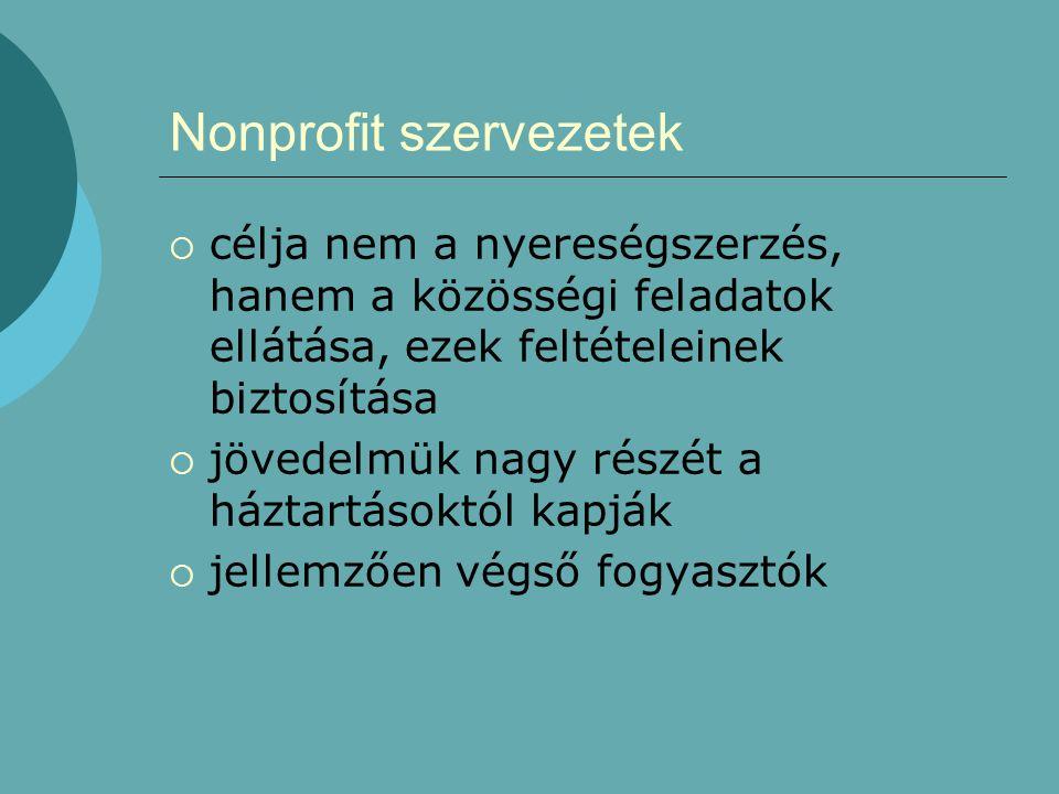 Nonprofit szervezetek  célja nem a nyereségszerzés, hanem a közösségi feladatok ellátása, ezek feltételeinek biztosítása  jövedelmük nagy részét a h