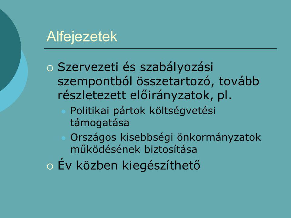 Alfejezetek  Szervezeti és szabályozási szempontból összetartozó, tovább részletezett előirányzatok, pl.  Politikai pártok költségvetési támogatása